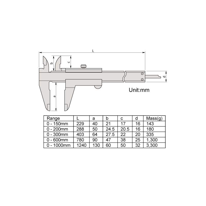 procedures on how to make measurements in vernier caliper
