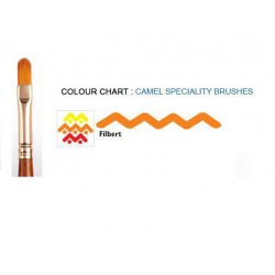Camlin Hobby Speciality Brushes - Filbert
