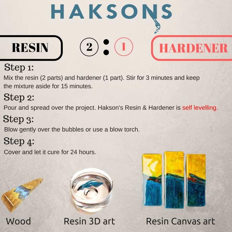 Buy Haksons Resin & Hardener - High Gloss Epoxy Resin Clear Coat